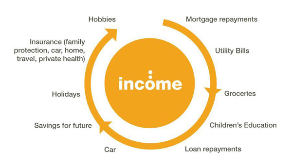 Iincome-Protection-living-costs.jpg